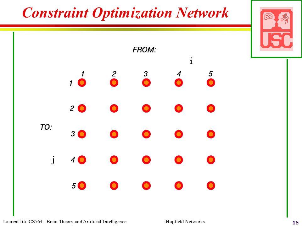 Laurent Itti: CS564 - Brain Theory and Artificial Intelligence. Hopfield Networks 15 Constraint Optimization Network i j