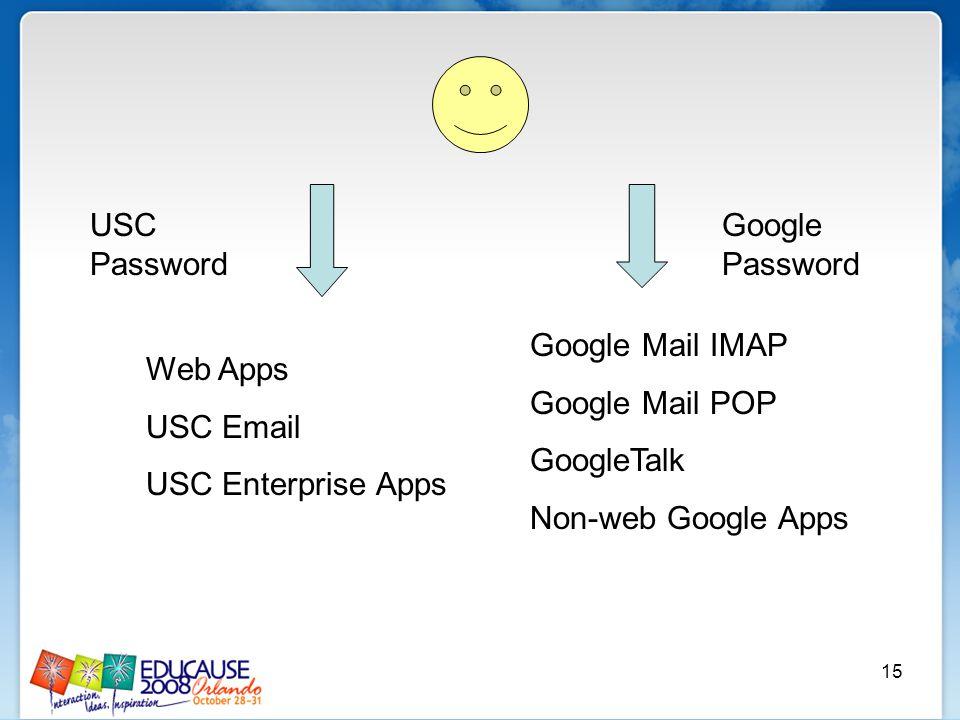 15 Web Apps USC Email USC Enterprise Apps Google Mail IMAP Google Mail POP GoogleTalk Non-web Google Apps USC Password Google Password