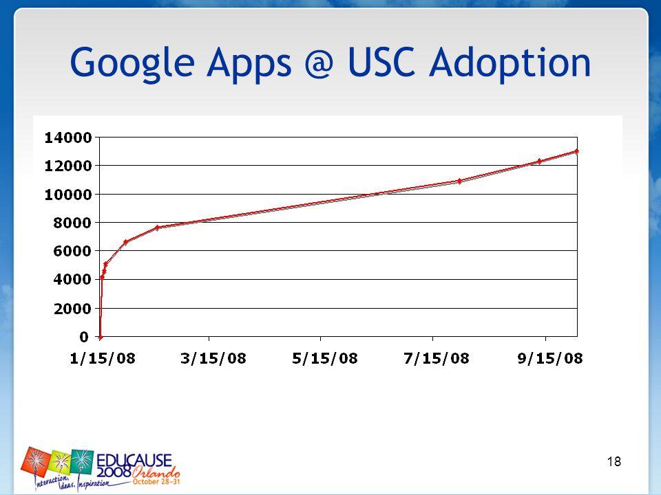 18 Google Apps @ USC Adoption