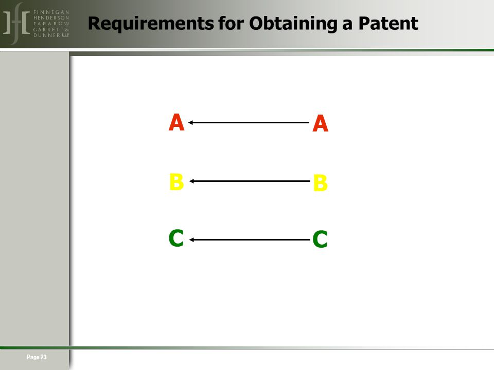 Page 23 Requirements for Obtaining a Patent A A B B C C