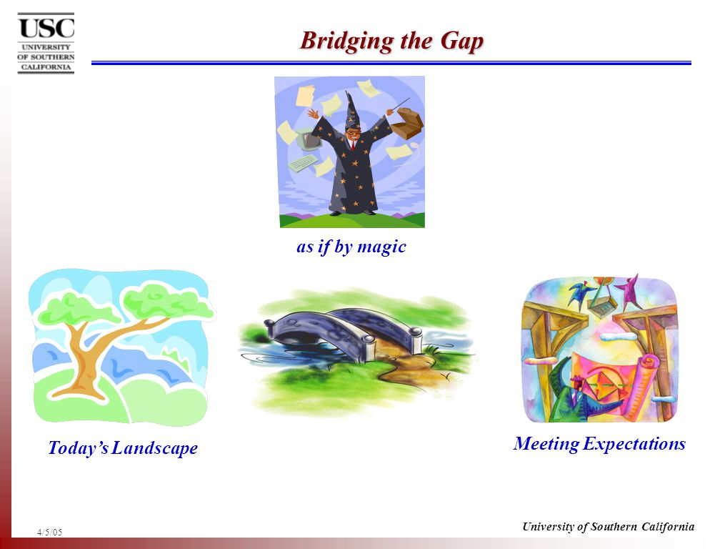 4/5/05 University of Southern California Bridging the Gap Today's Landscape Meeting Expectations as if by magic