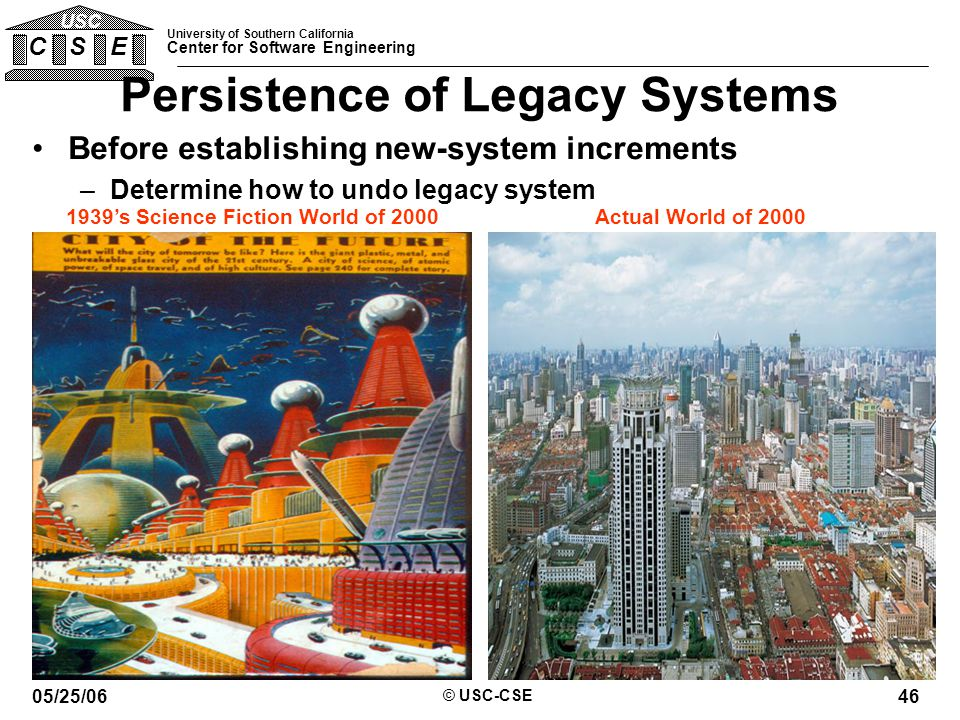 University of Southern California Center for Software Engineering C S E USC 05/25/06 © USC-CSE 46 Persistence of Legacy Systems Before establishing new-system increments –Determine how to undo legacy system 1939's Science Fiction World of 2000Actual World of 2000