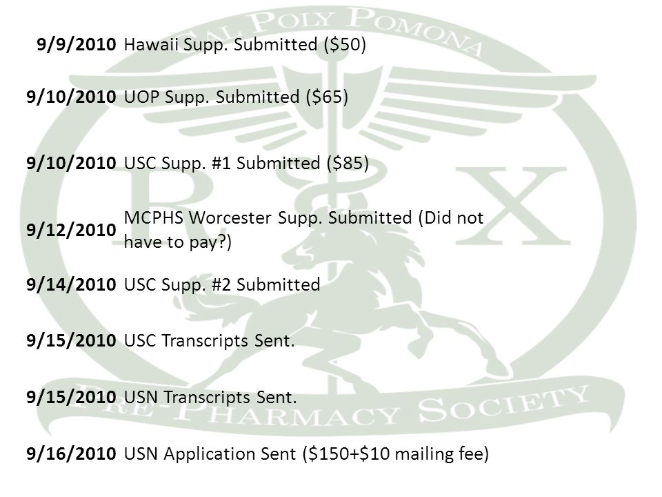 9/9/2010Hawaii Supp. Submitted ($50) 9/10/2010UOP Supp.
