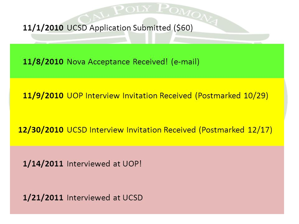 11/1/2010UCSD Application Submitted ($60) 11/8/2010Nova Acceptance Received! (e-mail) 11/9/2010UOP Interview Invitation Received (Postmarked 10/29) 12