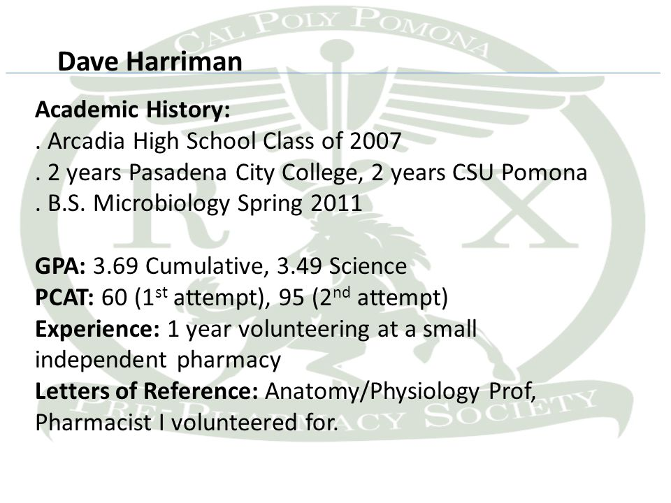 Dave Harriman Academic History:. Arcadia High School Class of 2007.
