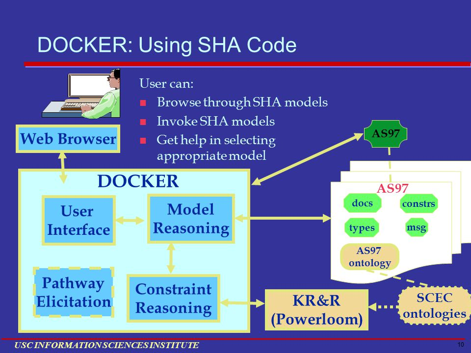 10 USC INFORMATION SCIENCES INSTITUTE DOCKER: Using SHA Code User Interface SCEC ontologies AS97 msg types AS97 ontology constrs docs Constraint Reasoning User can: Browse through SHA models Invoke SHA models Get help in selecting appropriate model KR&R (Powerloom) Model Reasoning Pathway Elicitation DOCKER Web Browser AS97