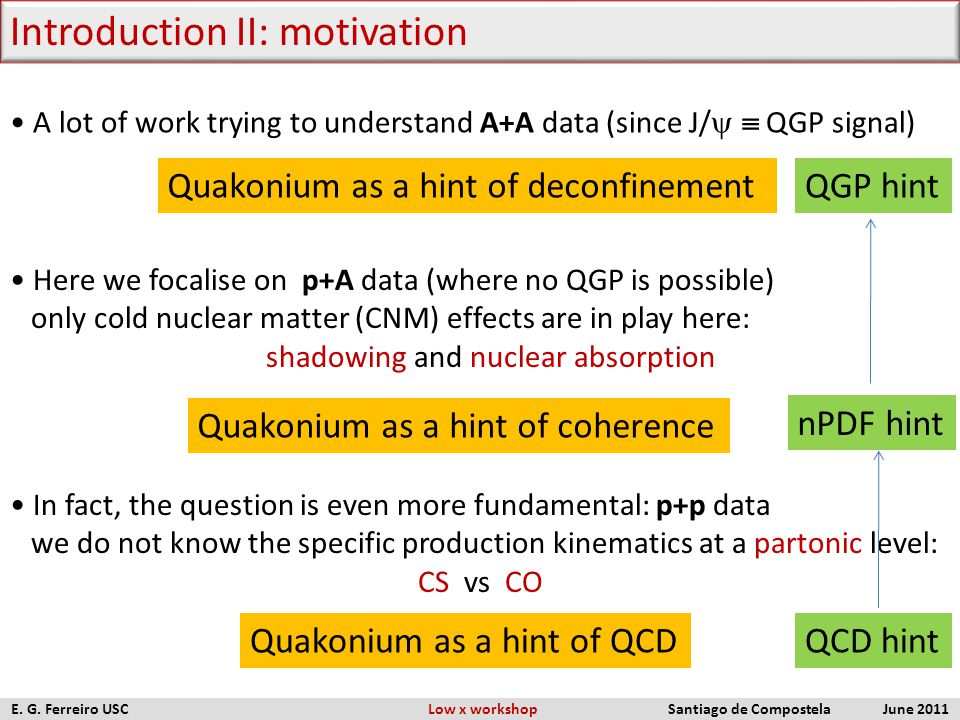Introduction II: motivation A lot of work trying to understand A+A data (since J/  QGP signal) Here we focalise on p+A data (where no QGP is possib