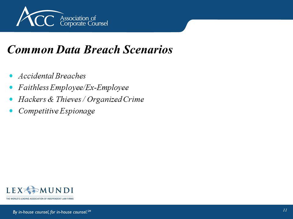 Common Data Breach Scenarios Accidental Breaches Faithless Employee/Ex-Employee Hackers & Thieves / Organized Crime Competitive Espionage 11