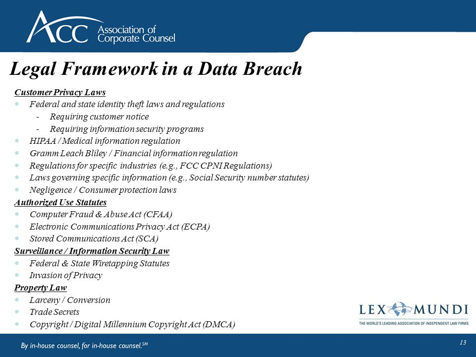 Legal Framework in a Data Breach Customer Privacy Laws Federal and state identity theft laws and regulations -Requiring customer notice -Requiring inf