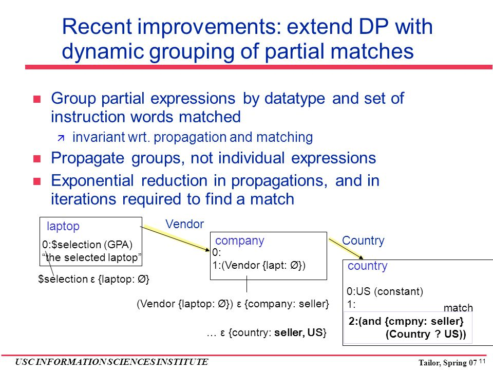 11 USC INFORMATION SCIENCES INSTITUTE Tailor, Spring 07 Recent improvements: extend DP with dynamic grouping of partial matches Group partial expressions by datatype and set of instruction words matched  invariant wrt.