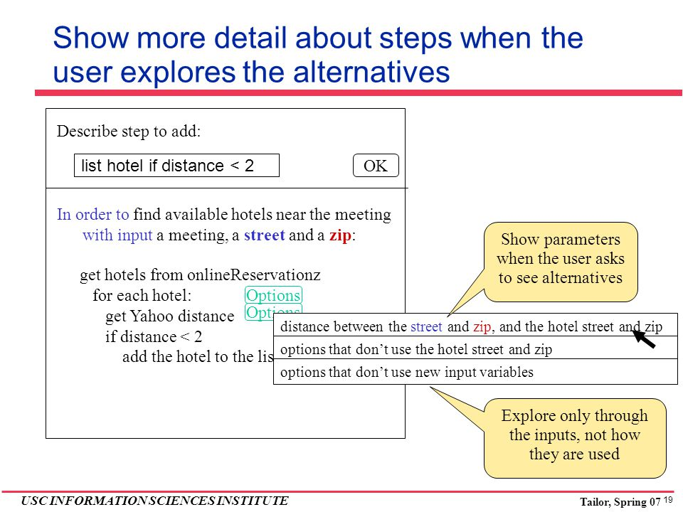 19 USC INFORMATION SCIENCES INSTITUTE Tailor, Spring 07 Describe step to add: In order to find available hotels near the meeting with input a meeting, a street and a zip: list hotel if distance < 2 OK get hotels from onlineReservationz for each hotel: get Yahoo distance if distance < 2 add the hotel to the list Options distance between the street and zip, and the hotel street and zip options that don't use the hotel street and zip options that don't use new input variables Show parameters when the user asks to see alternatives Explore only through the inputs, not how they are used Show more detail about steps when the user explores the alternatives