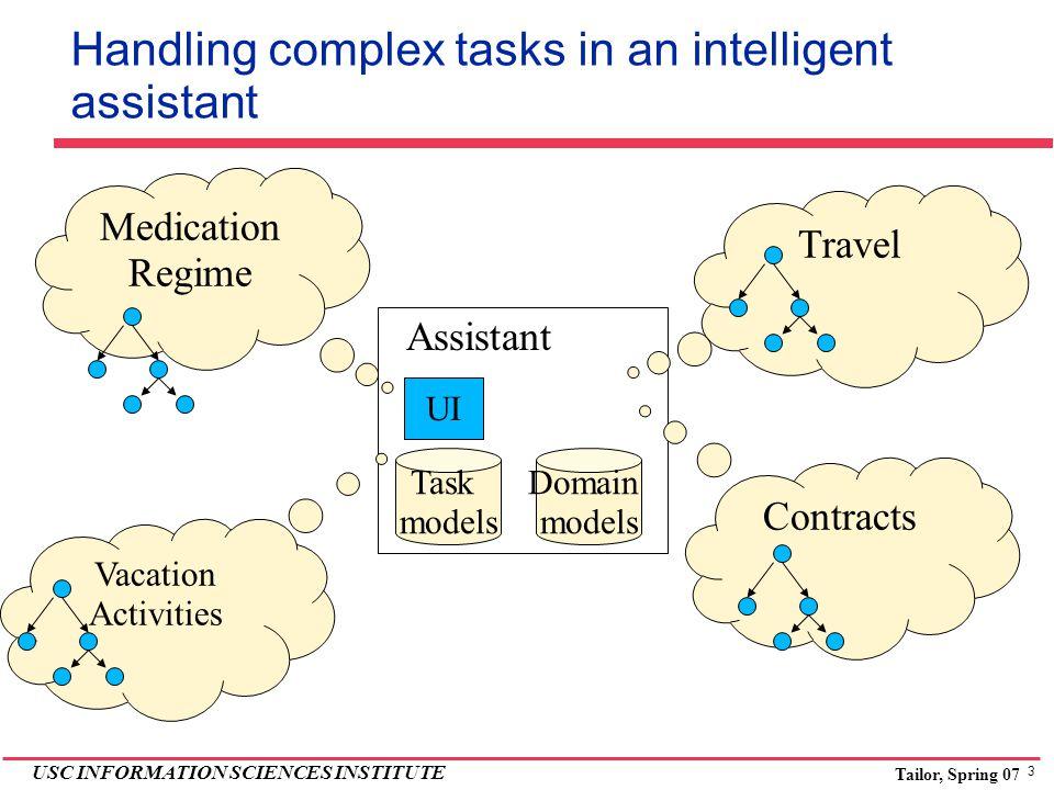 3 USC INFORMATION SCIENCES INSTITUTE Tailor, Spring 07 Handling complex tasks in an intelligent assistant Assistant UI Task models Domain models Trave