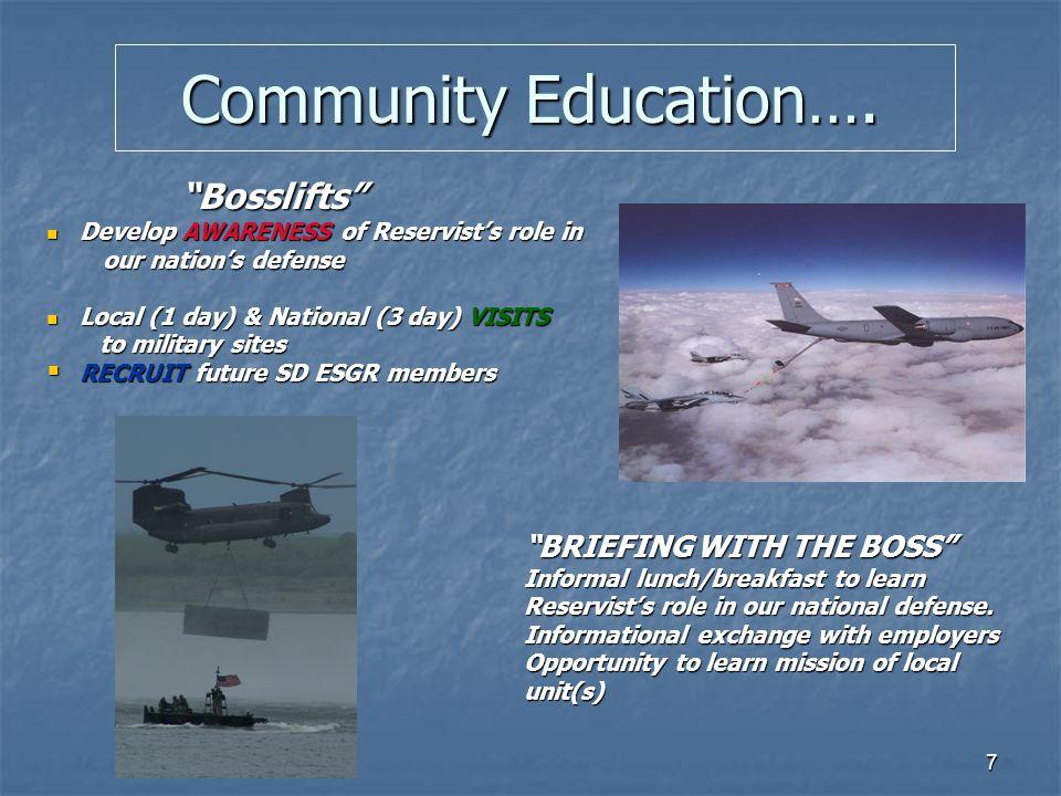 7 Community Education….