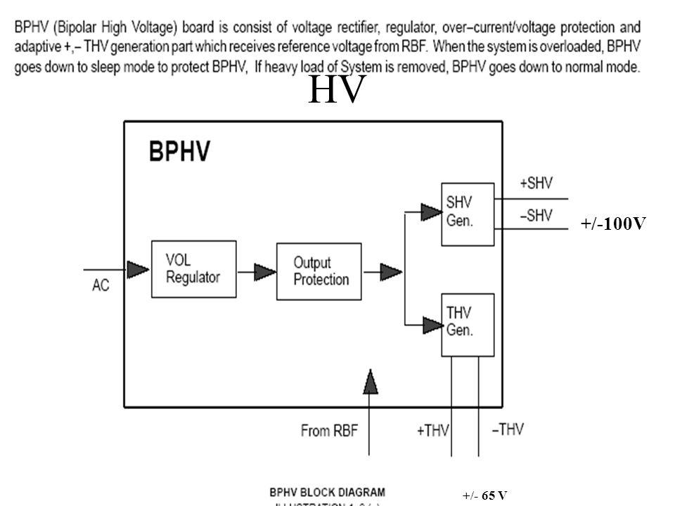 HV +/-100V +/- 65 V