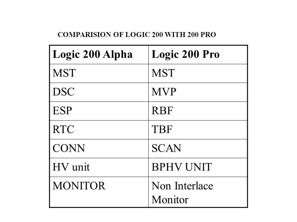 Logic 200 AlphaLogic 200 Pro MST DSCMVP ESPRBF RTCTBF CONNSCAN HV unitBPHV UNIT MONITORNon Interlace Monitor COMPARISION OF LOGIC 200 WITH 200 PRO