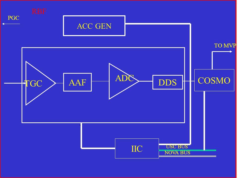 ACC GEN AAF TGC ADC COSMO DDS IIC USC BUS NOVA BUS TO MVP PGC RBF
