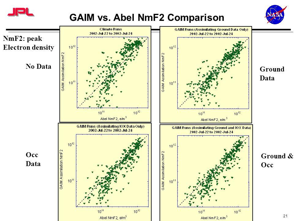 21 GAIM vs. Abel NmF2 Comparison No Data Ground Data Occ Data Ground & Occ NmF2: peak Electron density