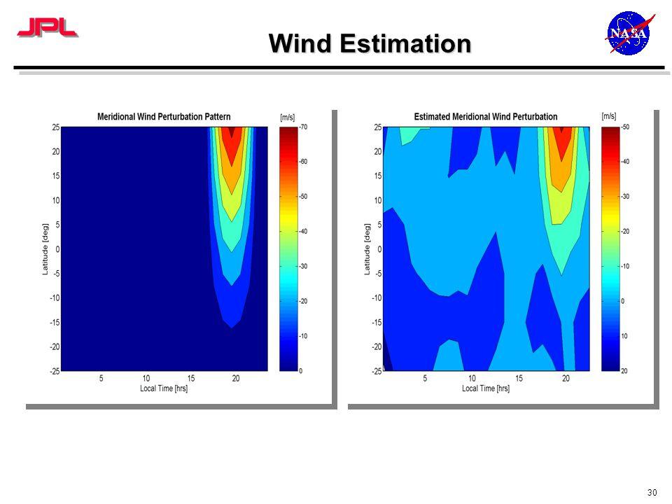 30 Wind Estimation