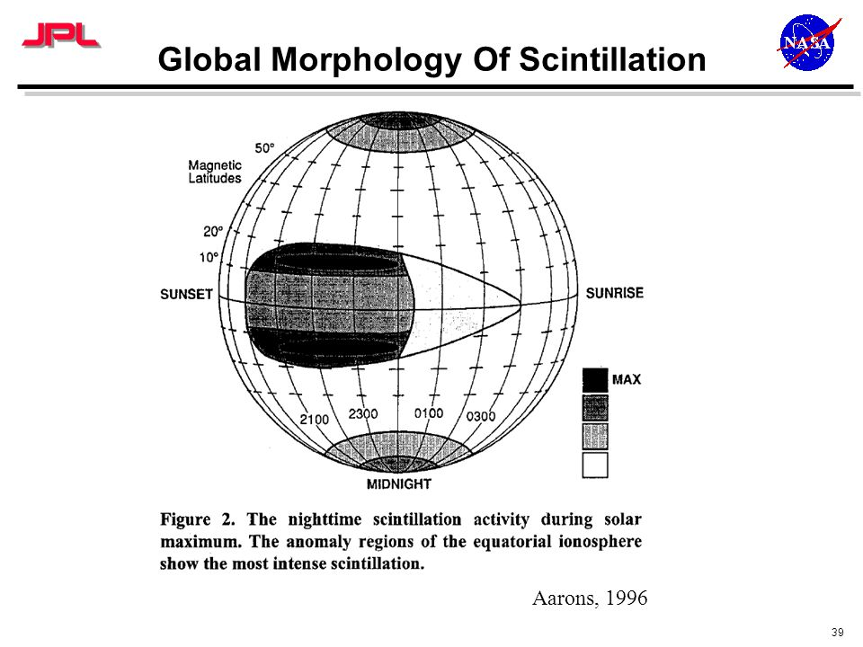 39 Global Morphology Of Scintillation Aarons, 1996