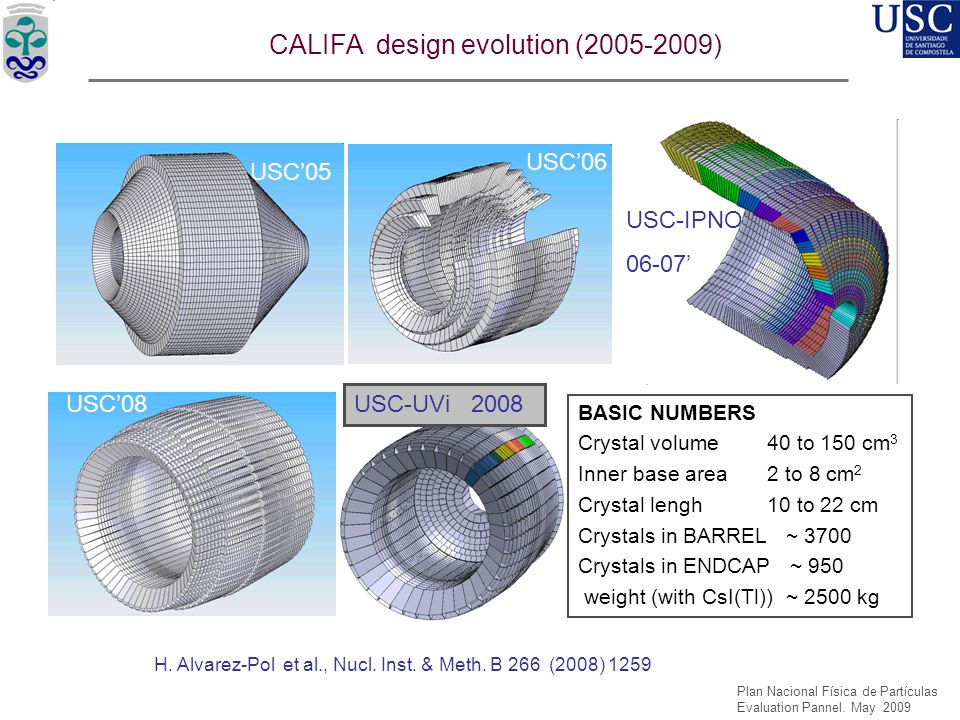 CALIFA design evolution (2005-2009) BASIC NUMBERS Crystal volume 40 to 150 cm 3 Inner base area2 to 8 cm 2 Crystal lengh 10 to 22 cm Crystals in BARRE