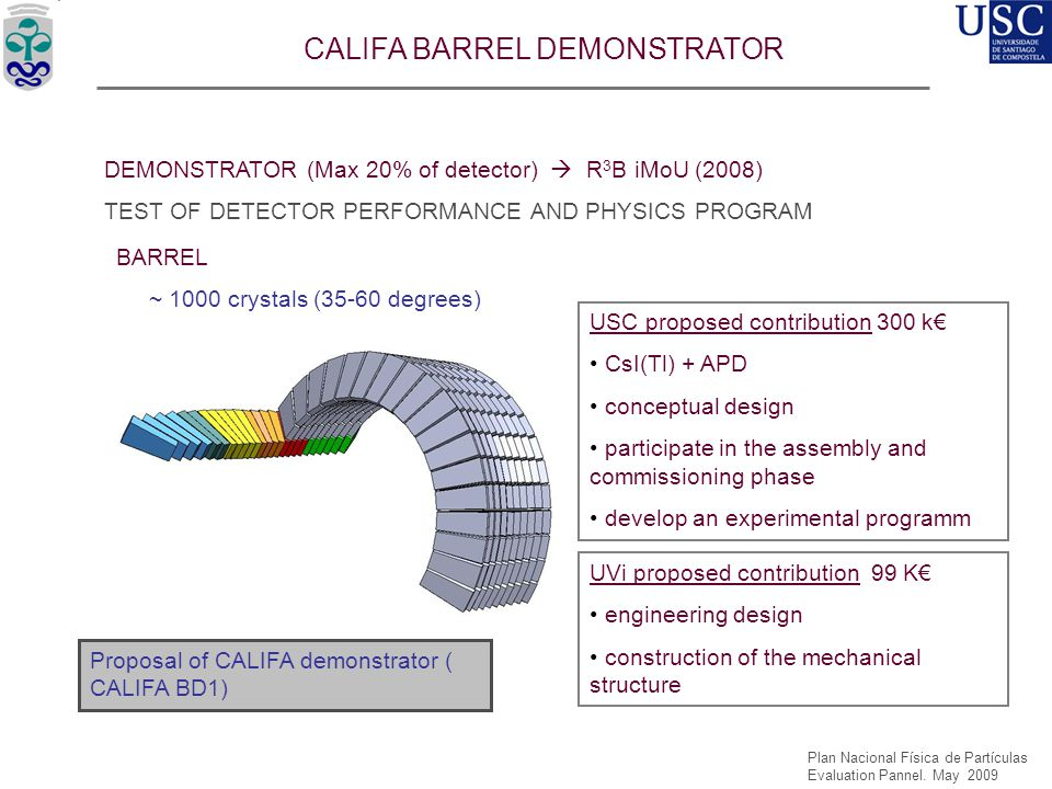CALIFA BARREL DEMONSTRATOR USC'05 USC'08 USC'06 Proposal of CALIFA demonstrator ( CALIFA BD1) DEMONSTRATOR (Max 20% of detector)  R 3 B iMoU (2008) T