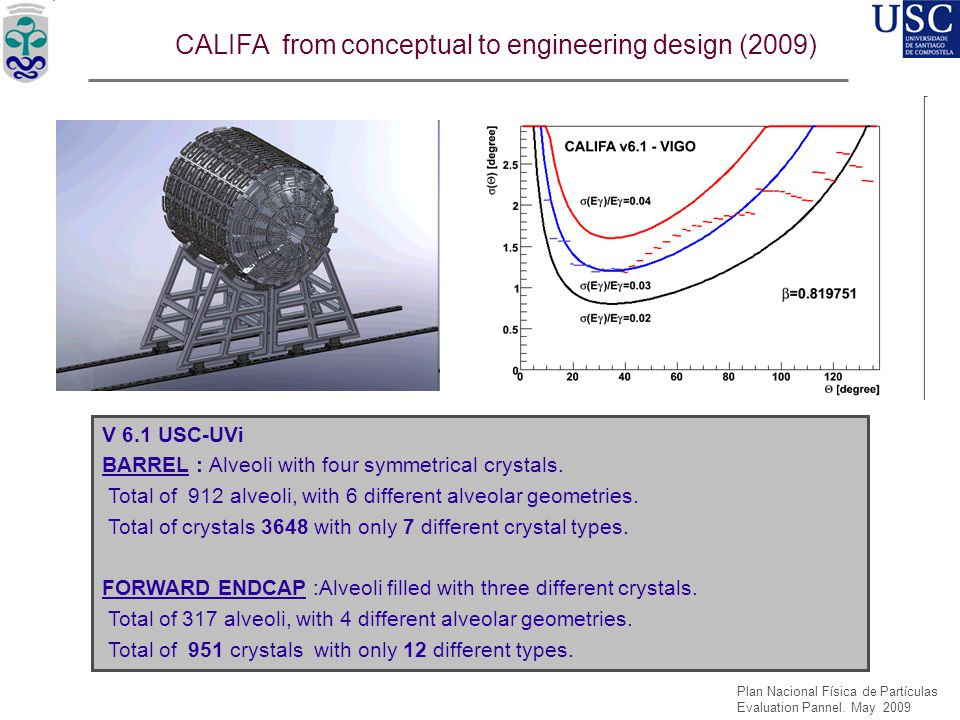 CALIFA from conceptual to engineering design (2009) V 6.1 USC-UVi BARREL : Alveoli with four symmetrical crystals. Total of 912 alveoli, with 6 differ