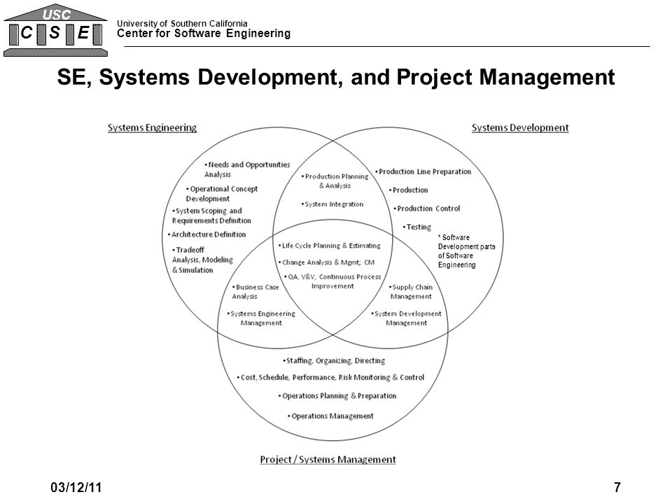 University of Southern California Center for Software Engineering C S E USC Proposed Definitions engineered system -- A technical or sociotechnical aggregation of physical, informational, and human elements that exhibit emergent properties not exhibited by the individual elements.