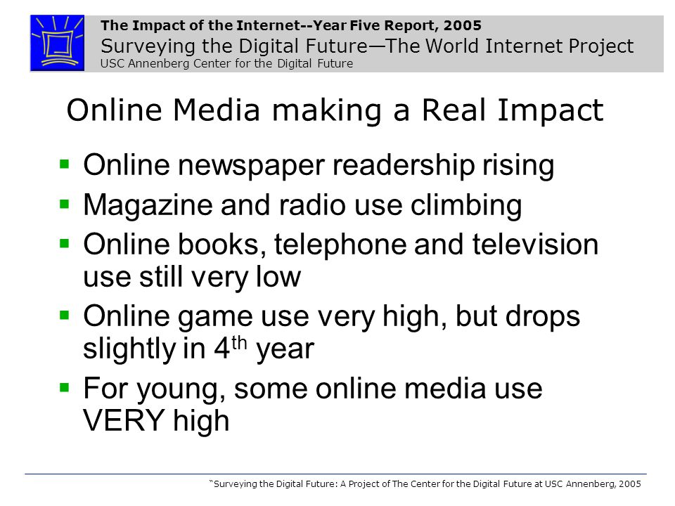 The Impact of the Internet--Year Five Report, 2005 Surveying the Digital Future—The World Internet Project USC Annenberg Center for the Digital Future Surveying the Digital Future: A Project of The Center for the Digital Future at USC Annenberg, 2005 Online Media making a Real Impact  Online newspaper readership rising  Magazine and radio use climbing  Online books, telephone and television use still very low  Online game use very high, but drops slightly in 4 th year  For young, some online media use VERY high