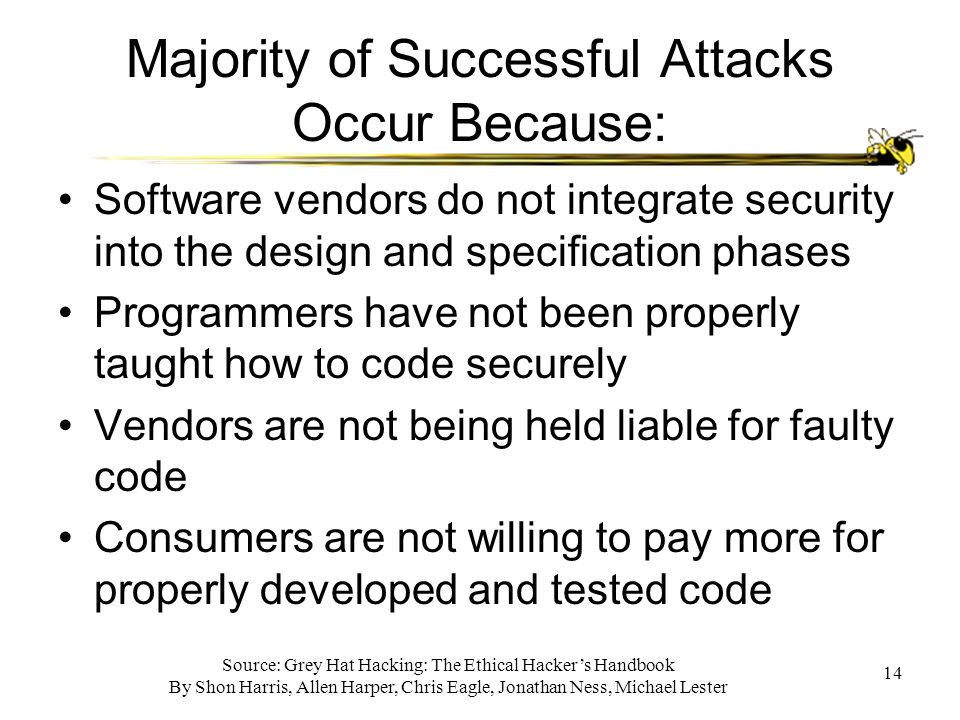 Source: Grey Hat Hacking: The Ethical Hacker's Handbook By Shon Harris, Allen Harper, Chris Eagle, Jonathan Ness, Michael Lester 14 Majority of Successful Attacks Occur Because: Software vendors do not integrate security into the design and specification phases Programmers have not been properly taught how to code securely Vendors are not being held liable for faulty code Consumers are not willing to pay more for properly developed and tested code
