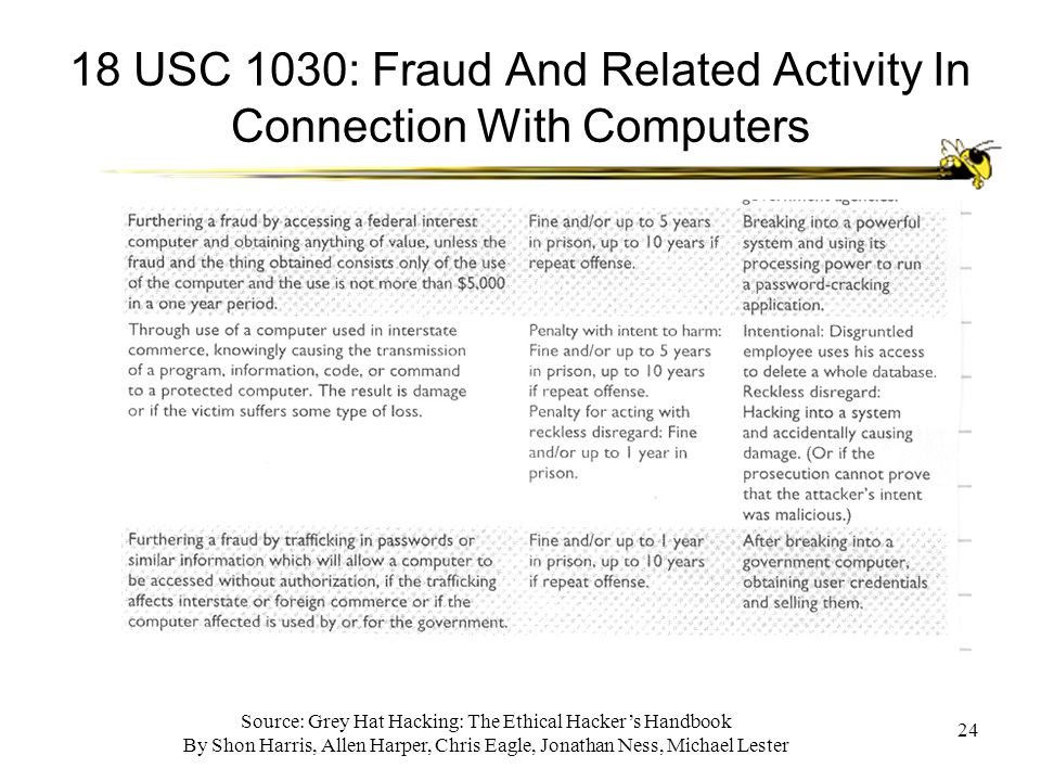 Source: Grey Hat Hacking: The Ethical Hacker's Handbook By Shon Harris, Allen Harper, Chris Eagle, Jonathan Ness, Michael Lester 24 18 USC 1030: Fraud And Related Activity In Connection With Computers