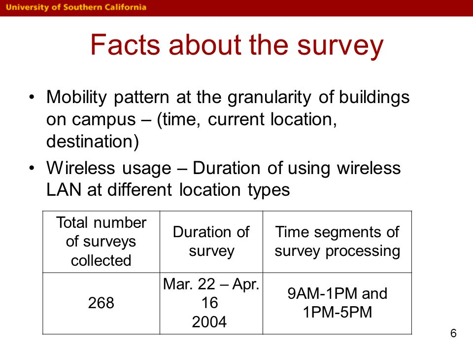 Facts about the survey Mobility pattern at the granularity of buildings on campus – (time, current location, destination) Wireless usage – Duration of using wireless LAN at different location types 6 Total number of surveys collected Duration of survey Time segments of survey processing 268 Mar.