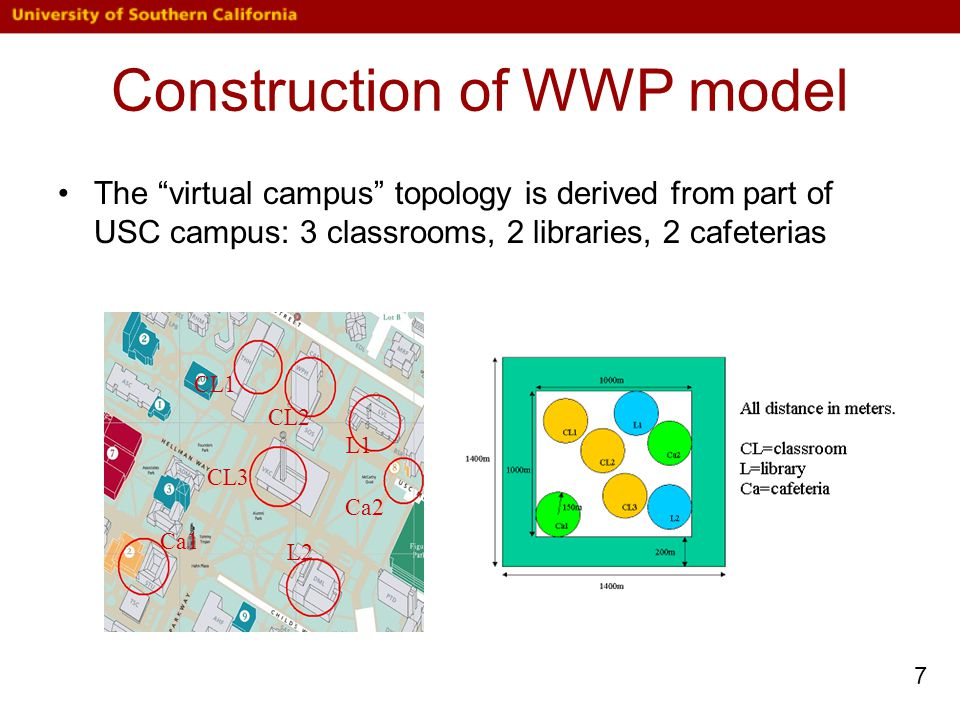 CL1 CL2 CL3 L1 L2 Ca1 Ca2 Construction of WWP model The virtual campus topology is derived from part of USC campus: 3 classrooms, 2 libraries, 2 cafeterias 7