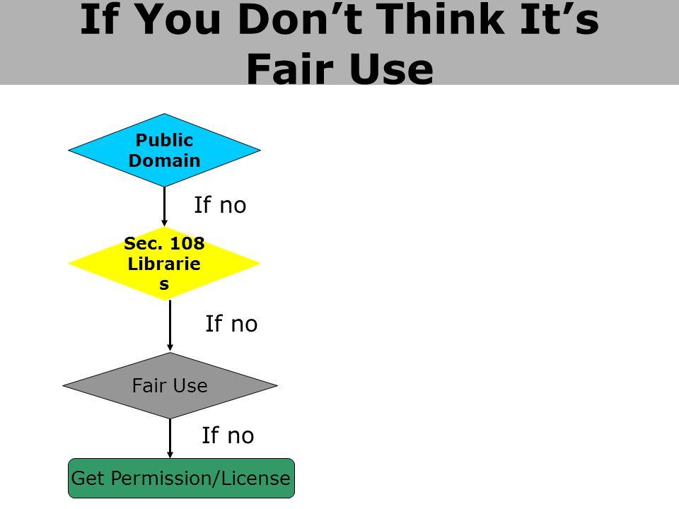 Public Domain Fair Use Get Permission/License If no Sec.