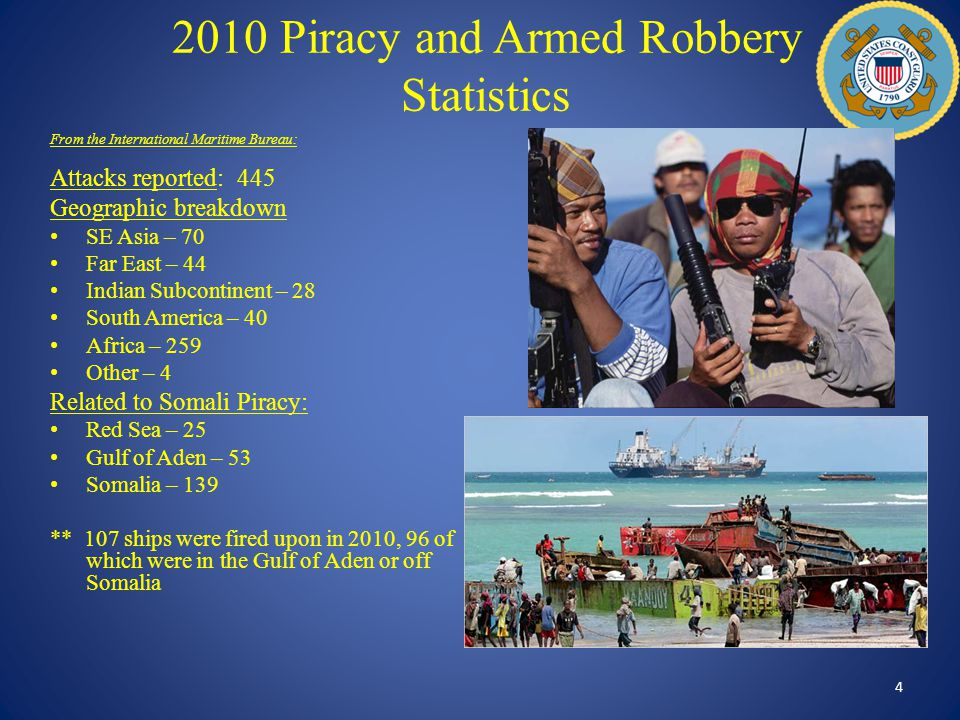2010 Piracy and Armed Robbery Statistics 4 From the International Maritime Bureau: Attacks reported: 445 Geographic breakdown SE Asia – 70 Far East –