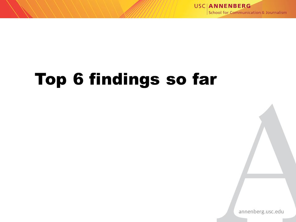 annenberg.usc.edu Top 6 findings so far