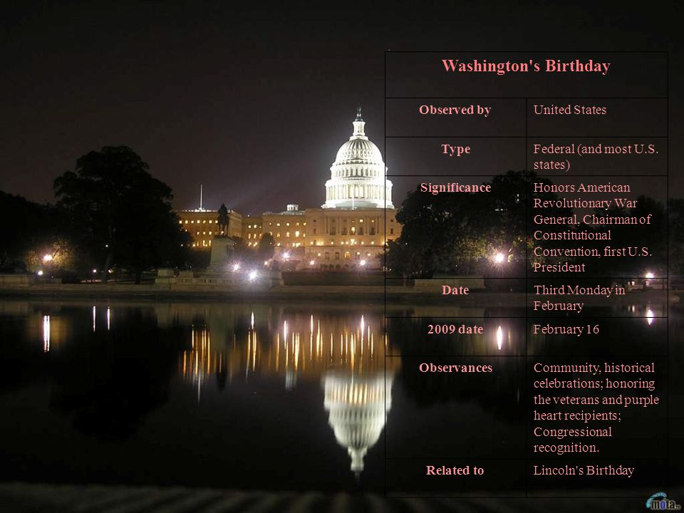 Washington s Birthday Observed byUnited States TypeFederal (and most U.S.