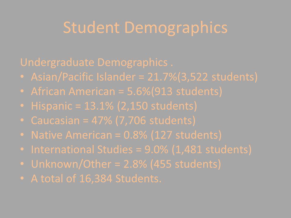 Student Demographics Undergraduate Demographics.
