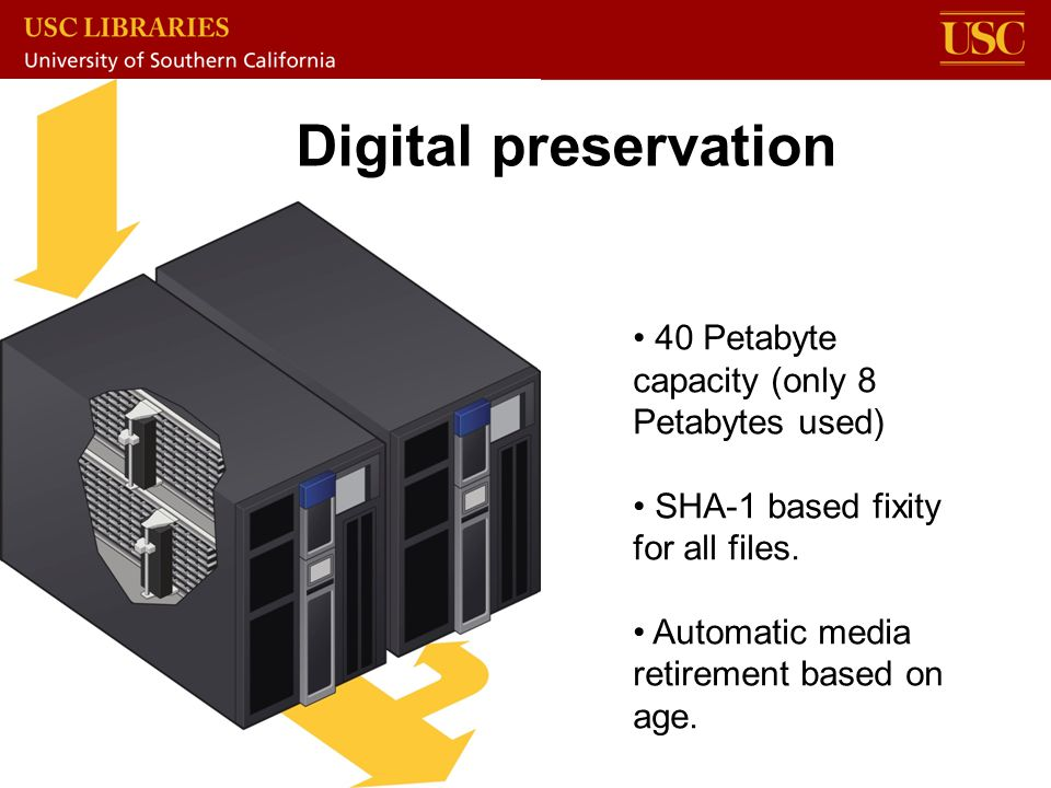 Digital preservation 40 Petabyte capacity (only 8 Petabytes used) SHA-1 based fixity for all files.