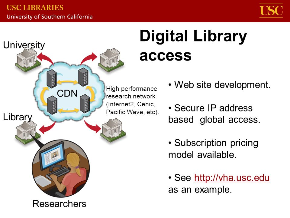 Digital Library access CDN University High performance research network (Internet2, Cenic, Pacific Wave, etc).