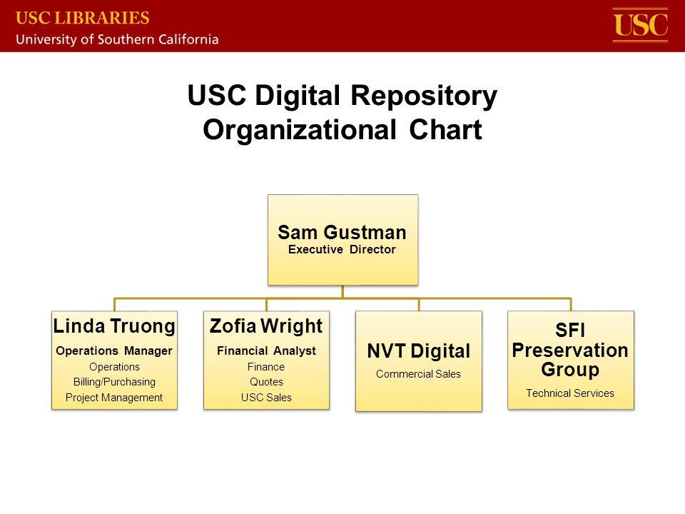 USC Digital Repository Organizational Chart Sam Gustman Executive Director Linda Truong Operations Manager Operations Billing/Purchasing Project Manag