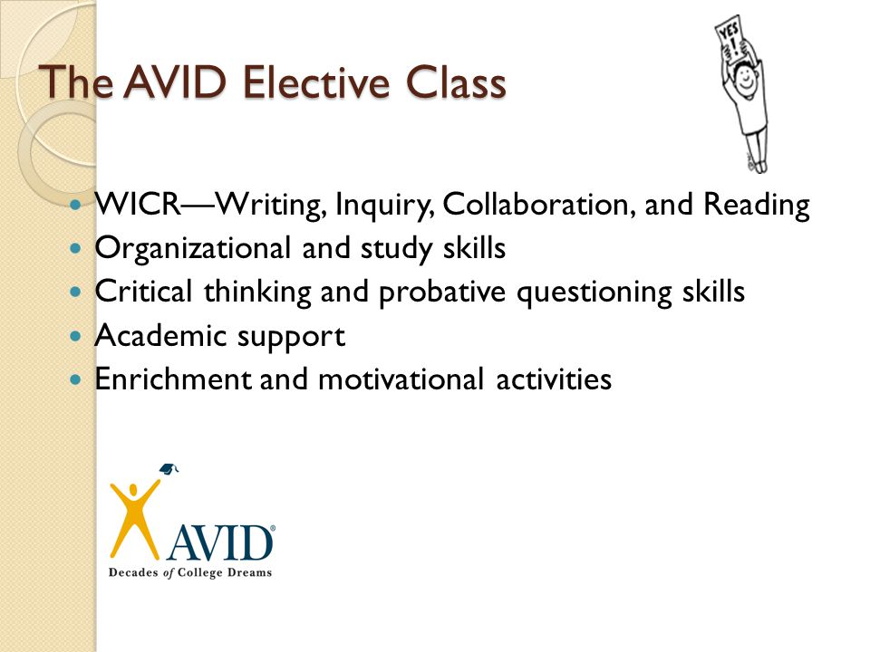 The AVID Elective Class WICR—Writing, Inquiry, Collaboration, and Reading Organizational and study skills Critical thinking and probative questioning skills Academic support Enrichment and motivational activities