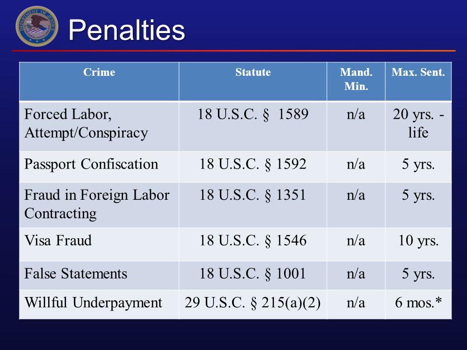 Penalties CrimeStatuteMand. Min. Max. Sent. Forced Labor, Attempt/Conspiracy 18 U.S.C.