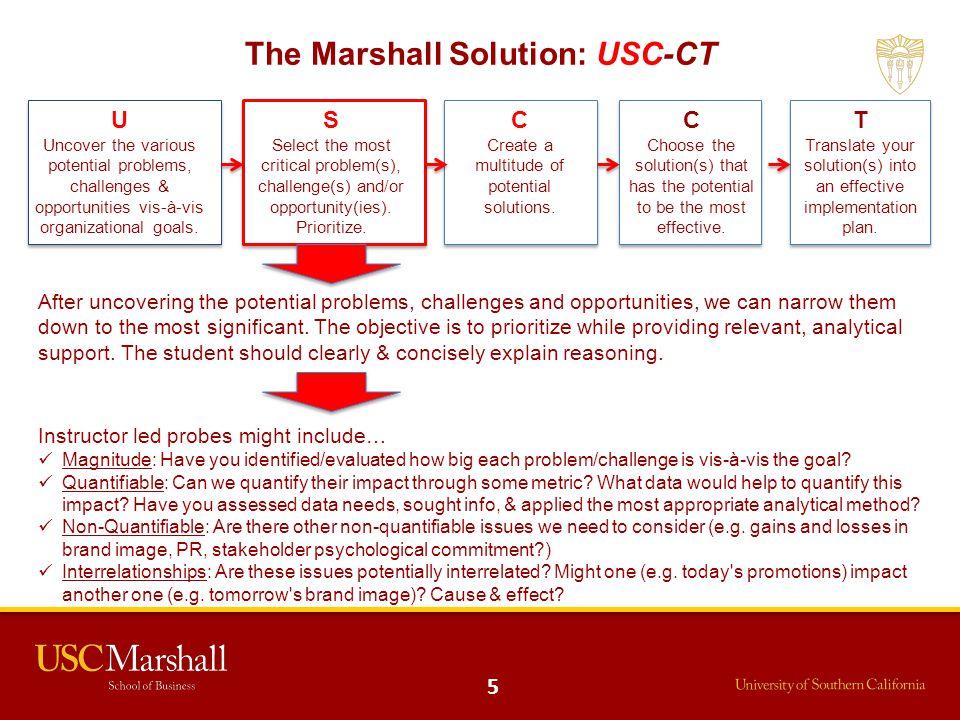 5 U Uncover the various potential problems, challenges & opportunities vis-à-vis organizational goals.