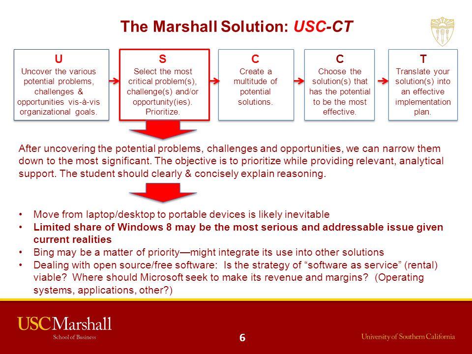 6 U Uncover the various potential problems, challenges & opportunities vis-à-vis organizational goals.