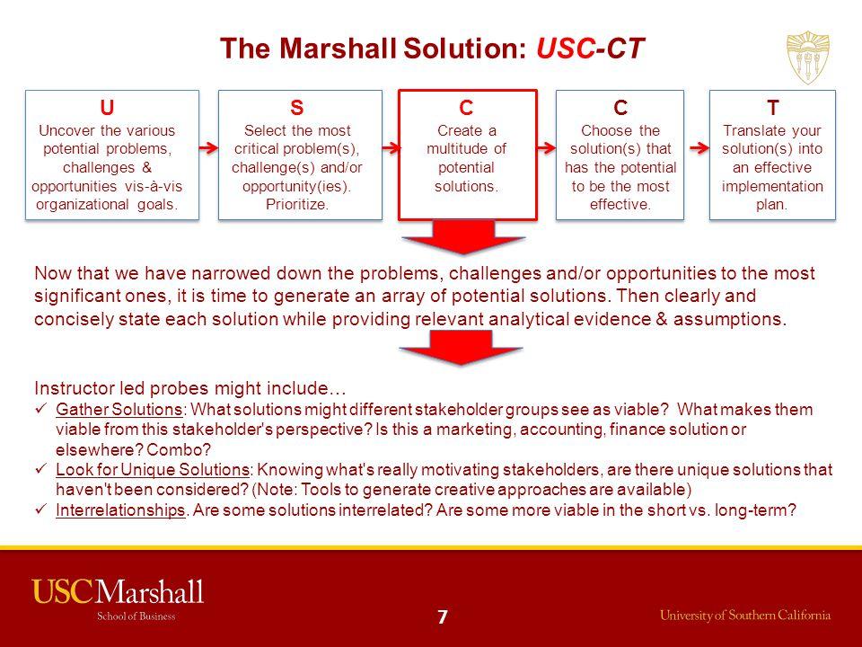 7 U Uncover the various potential problems, challenges & opportunities vis-à-vis organizational goals.