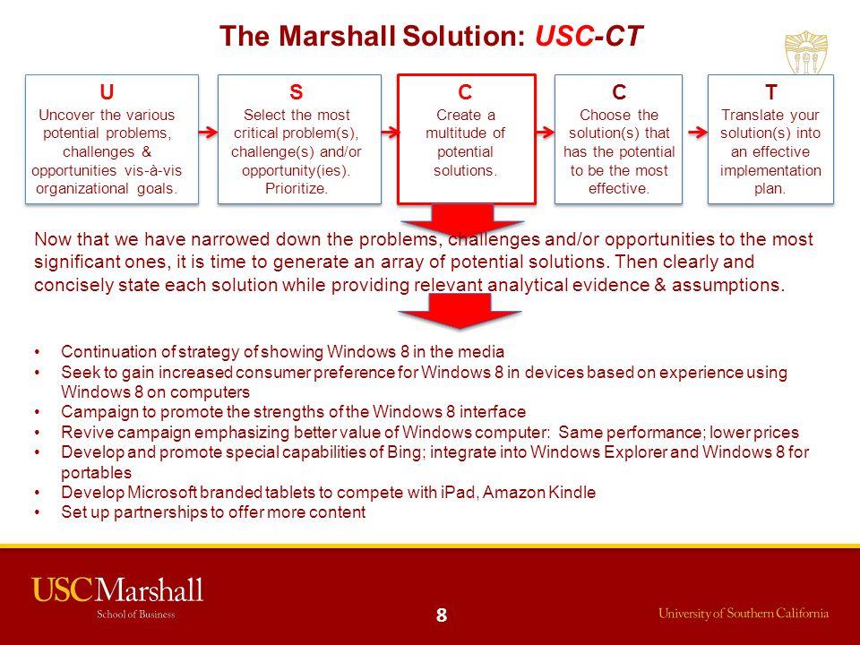 8 U Uncover the various potential problems, challenges & opportunities vis-à-vis organizational goals.