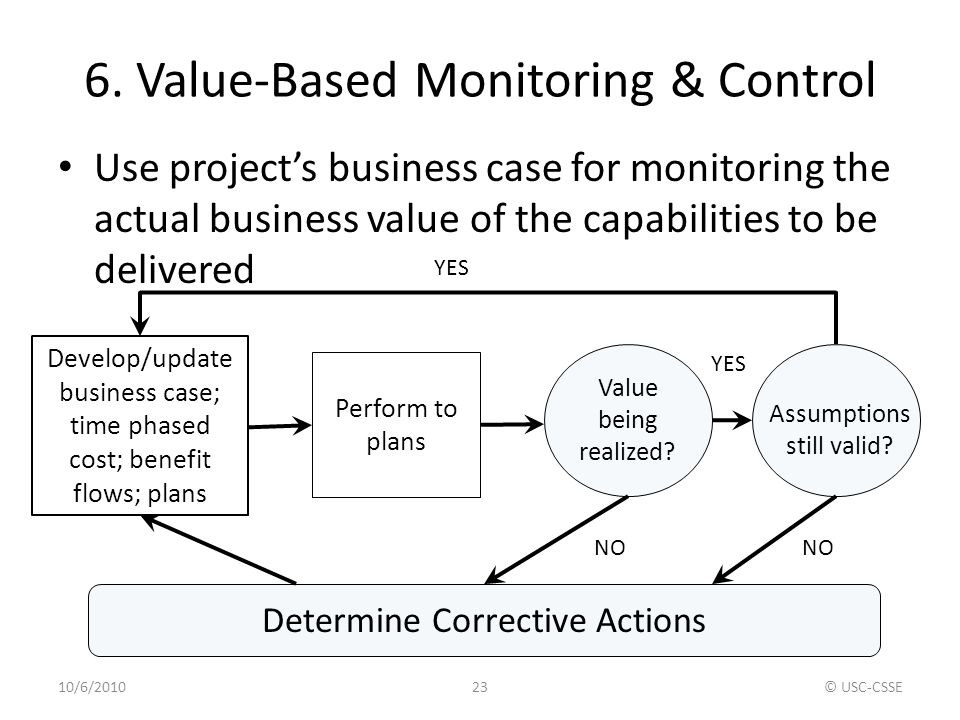 6. Value-Based Monitoring & Control Use project's business case for monitoring the actual business value of the capabilities to be delivered 10/6/2010