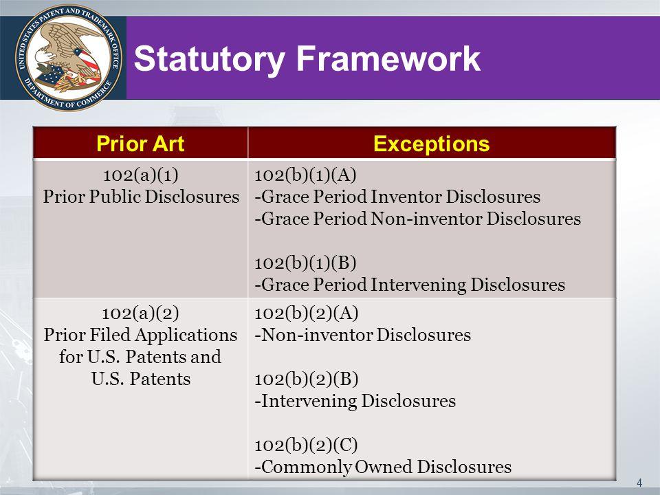 AIA Help 1-855-HELP-AIA (1-855-435-7242) HELPAIA@uspto.gov www.uspto.gov/AmericaInventsAct 45