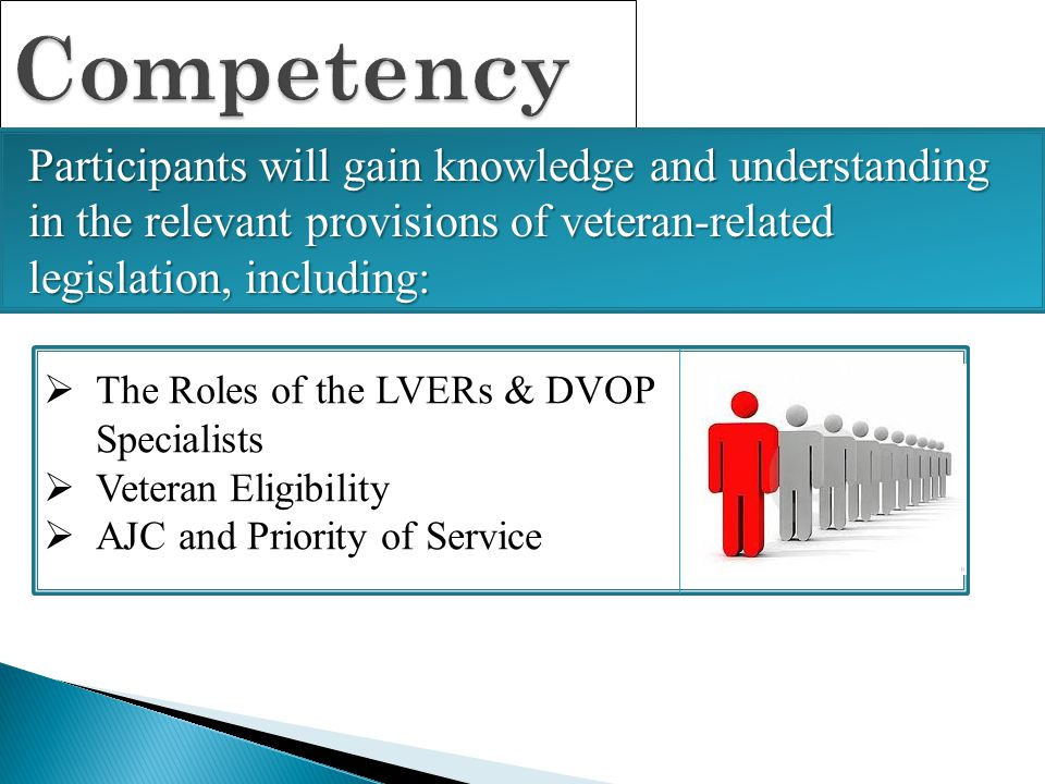 Competency  The Roles of the LVERs & DVOP Specialists  Veteran Eligibility  AJC and Priority of Service Participants will gain knowledge and unders