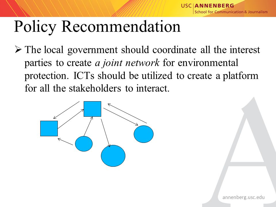 annenberg.usc.edu Policy Recommendation  The local government should coordinate all the interest parties to create a joint network for environmental